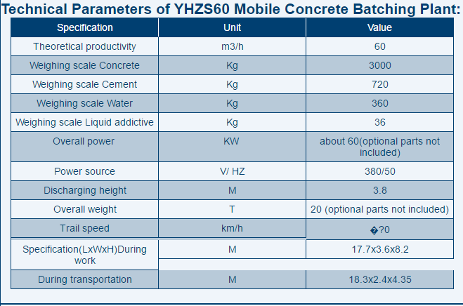 YHZS35 mobile concrete batching plant (1)